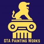 Google Ads GTA Painting Works
